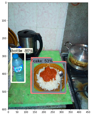 Real-Time Object detection API using Tensorflow and OpenCV