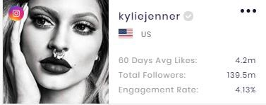 The basic channel stats of Kylie Jenner. (data from SocialBook)