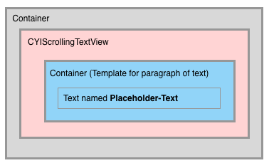 Native Component_placeholder