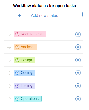 Workflow statuses in actiTIME