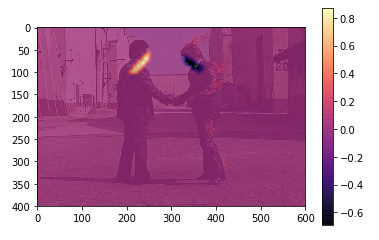 Human pose estimation using OpenPose with TensorFlow (Part 2)