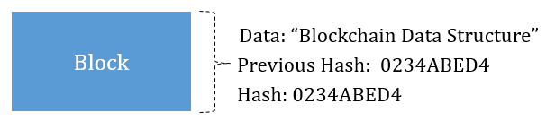 https://medium.com/swlh/blockchain-characteristics-and-its-suitability-as-a-technical-solution-bd65fc2c1ad1
