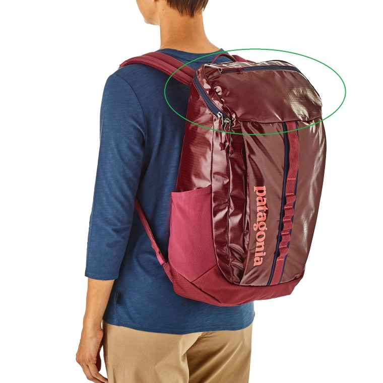 The Definitive Guide that You Never Wanted: Anatomy of a Backpack