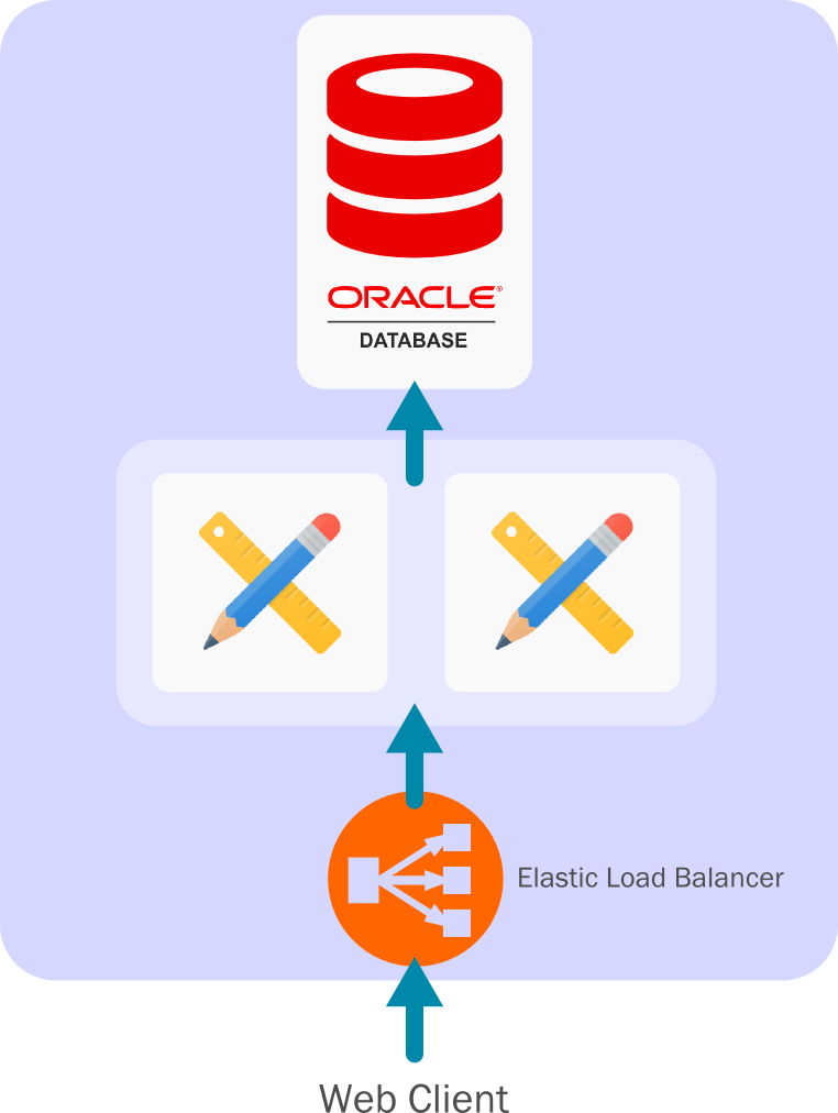 Oracle APEX Cloud Architecture Overview — AWS - Ardi Hanitya