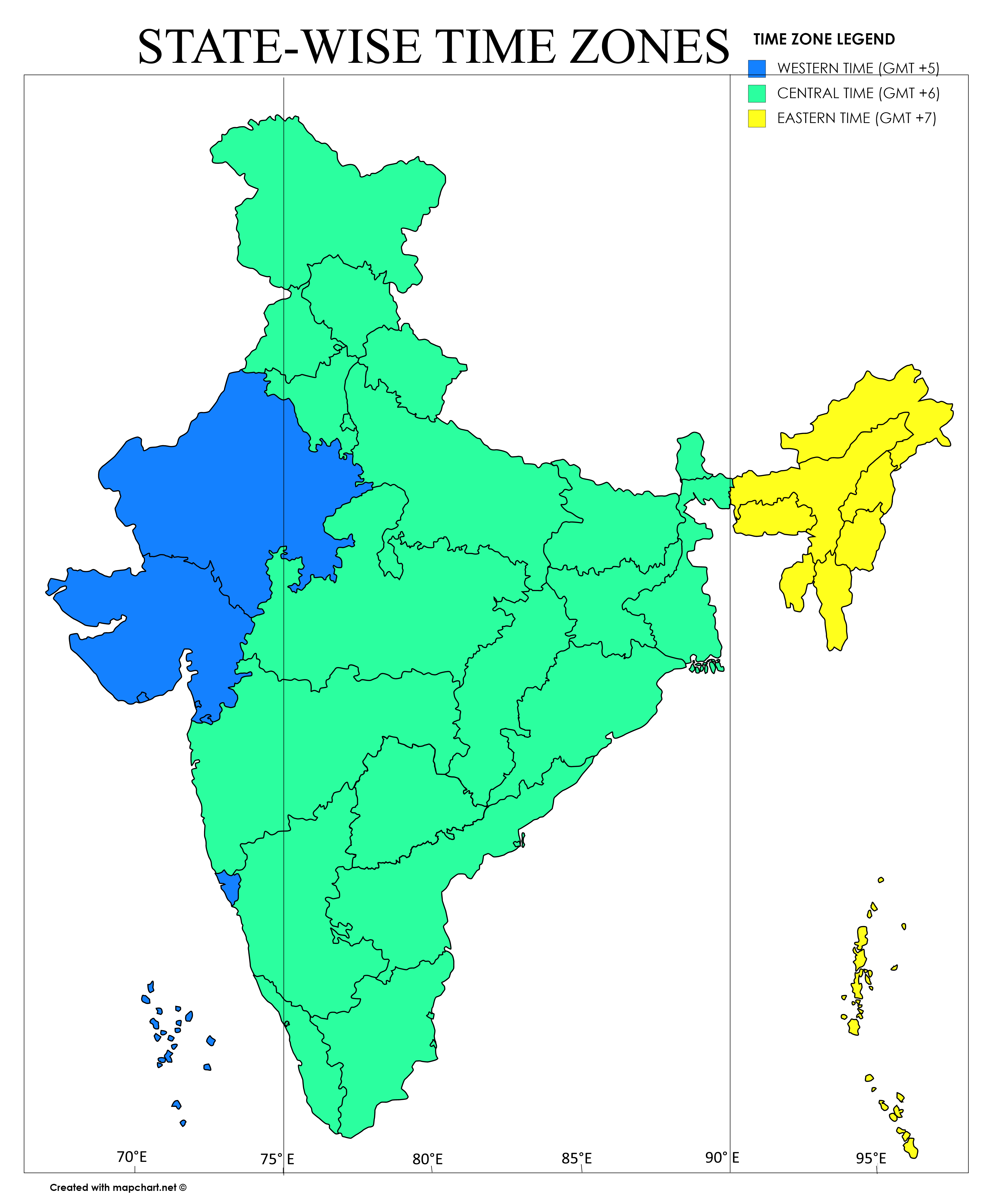 The case for having Three Time Zones in India - Pankaj ...