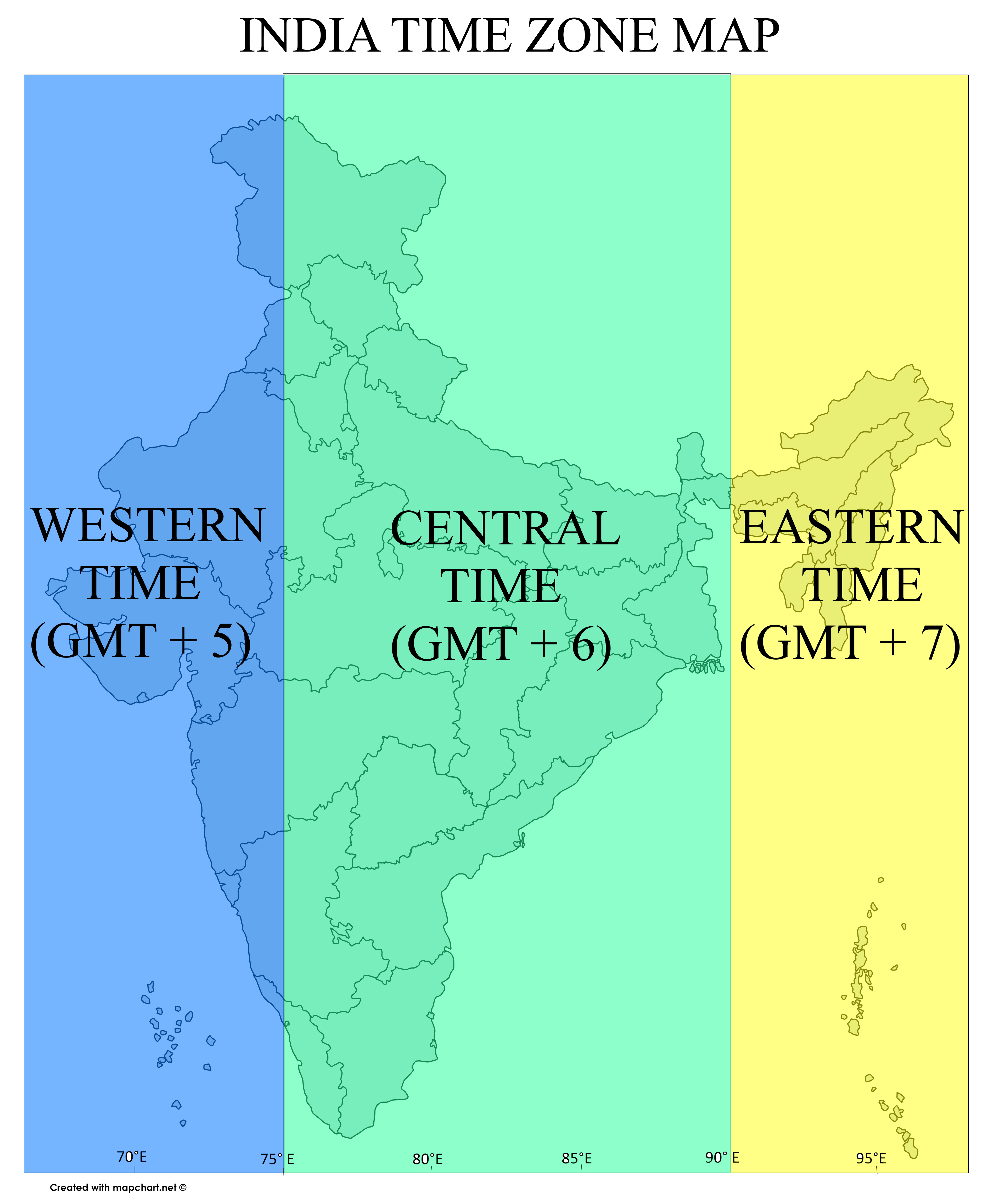 India Time Zone Map The case for having Three Time Zones in India | by Pankaj