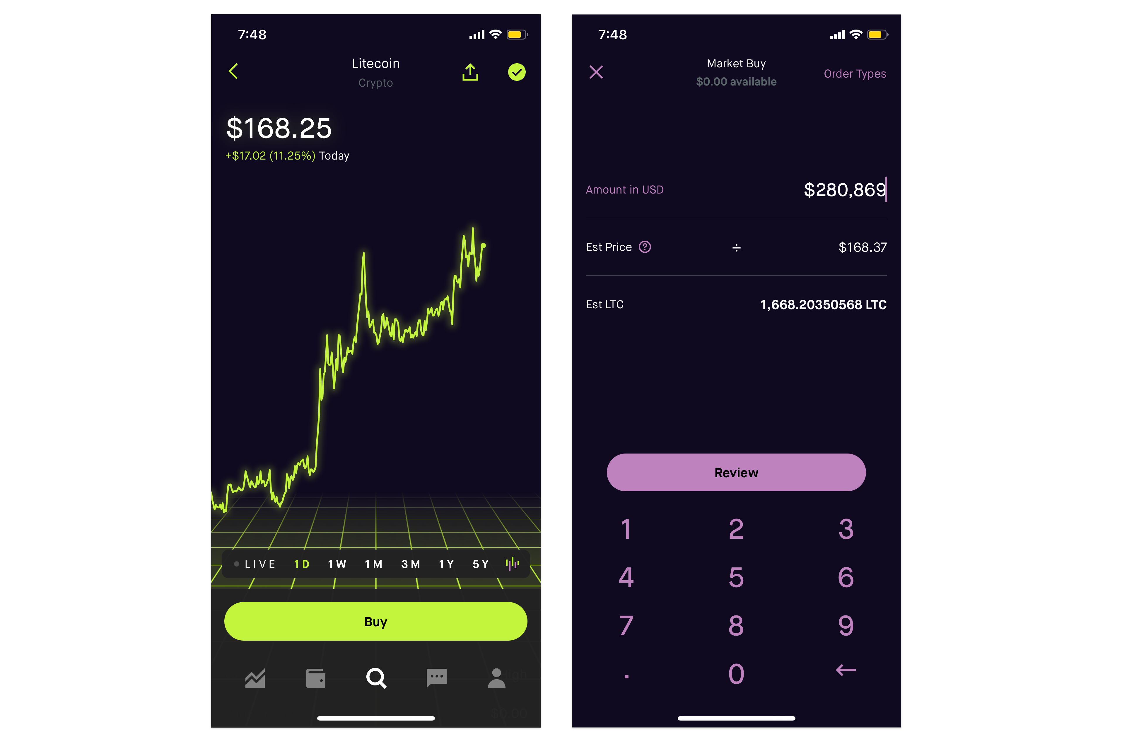 Robinhood App Litecoin landing page and Coin purchase review screen.