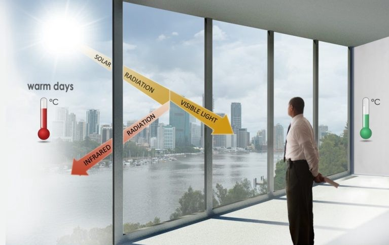 Are Smart Windows the future?. Advanced materials can change the ...