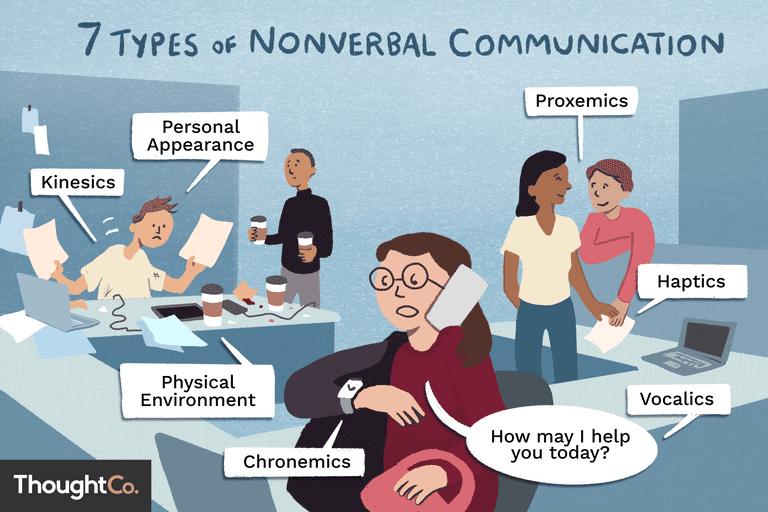 Nonverbal Communication Allie Arkell By Allie Arkell Medium Chronemics help us to understand how people perceive and structure time in their dialogue and relationships with others. nonverbal communication allie arkell