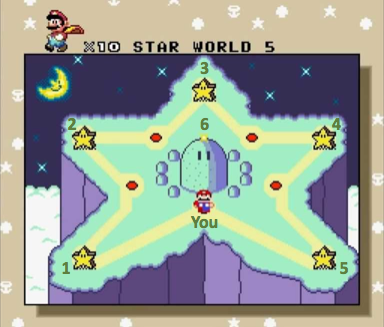 Super Mario Bros. Star World 5 map with numerical labels for each Star Road.