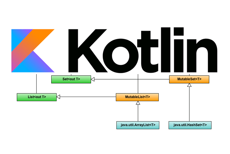 Why Kotlin has Mutable Collections