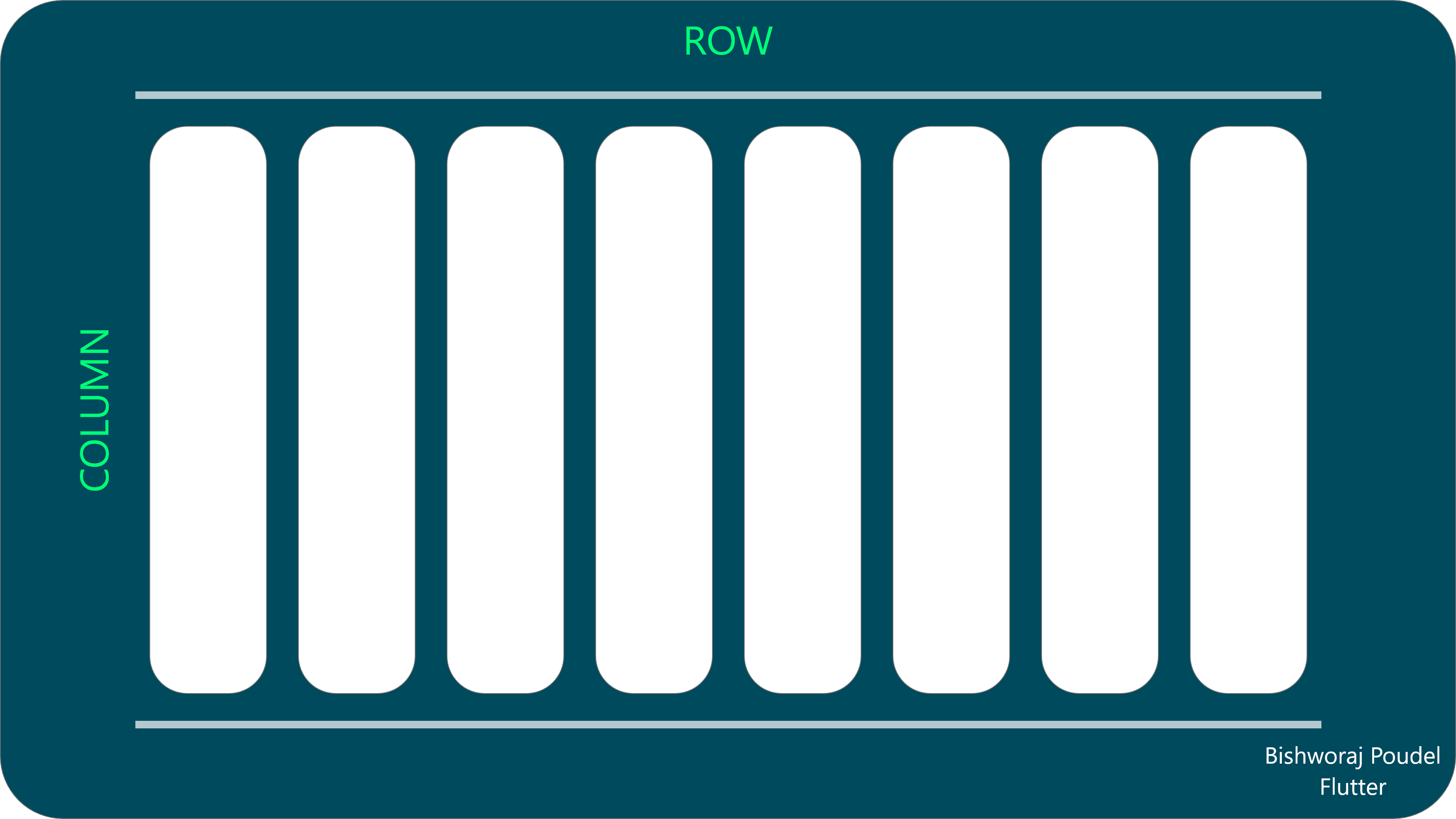 Understand Basic Of Row and Column In Flutter | by Bishworaj Poudel | Medium