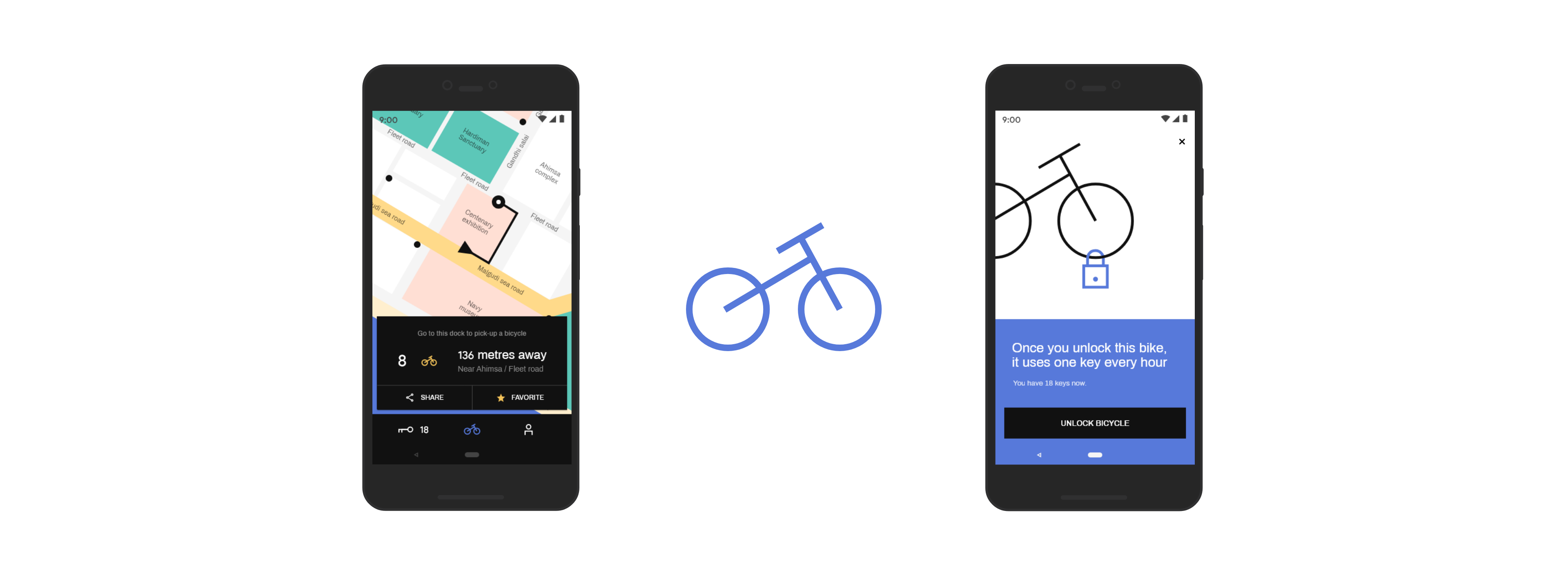 App Di Design designing a mobile app for bicycle renting services — a ux