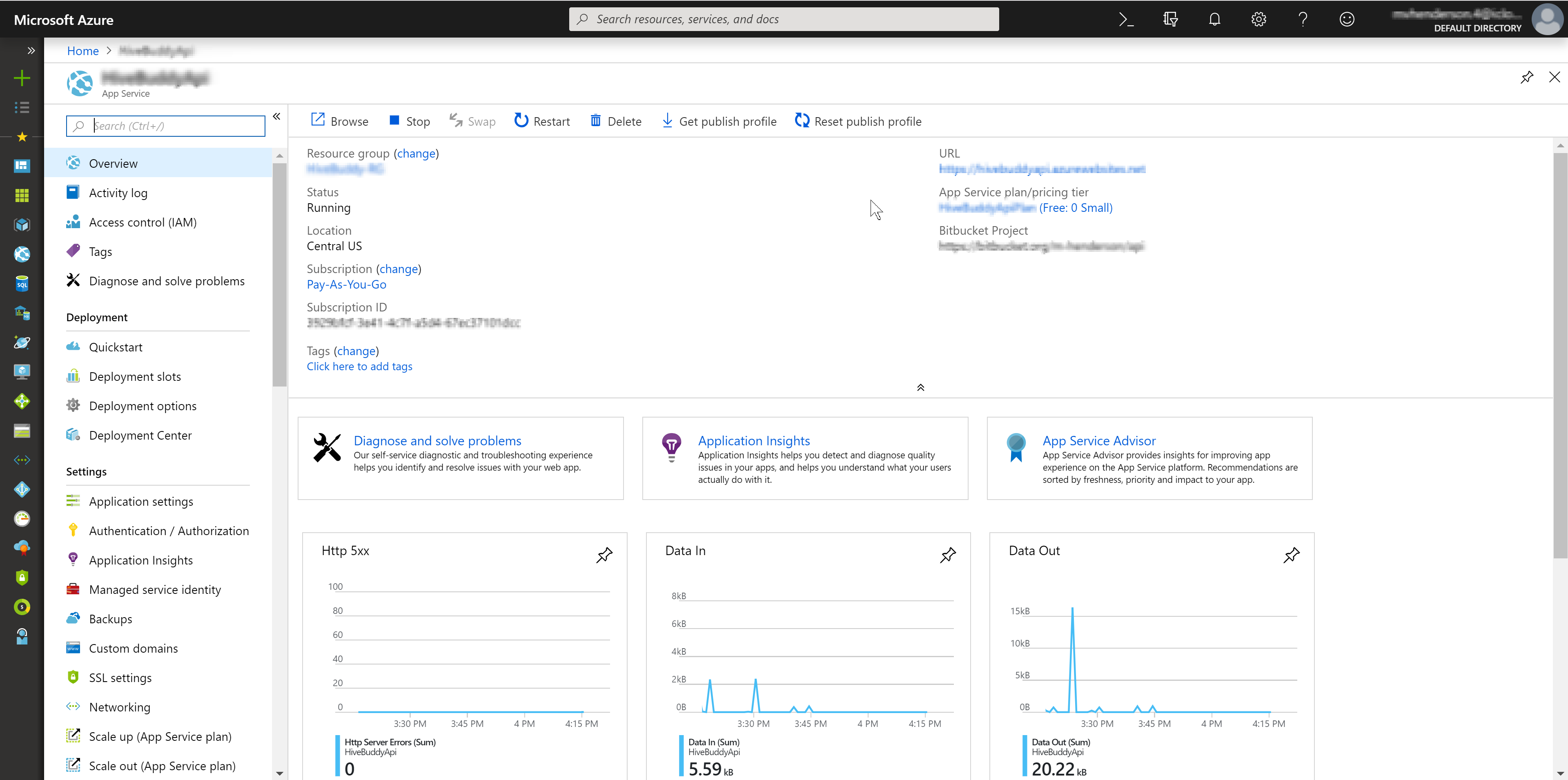 How To Download Your Source Code From Azure App Service