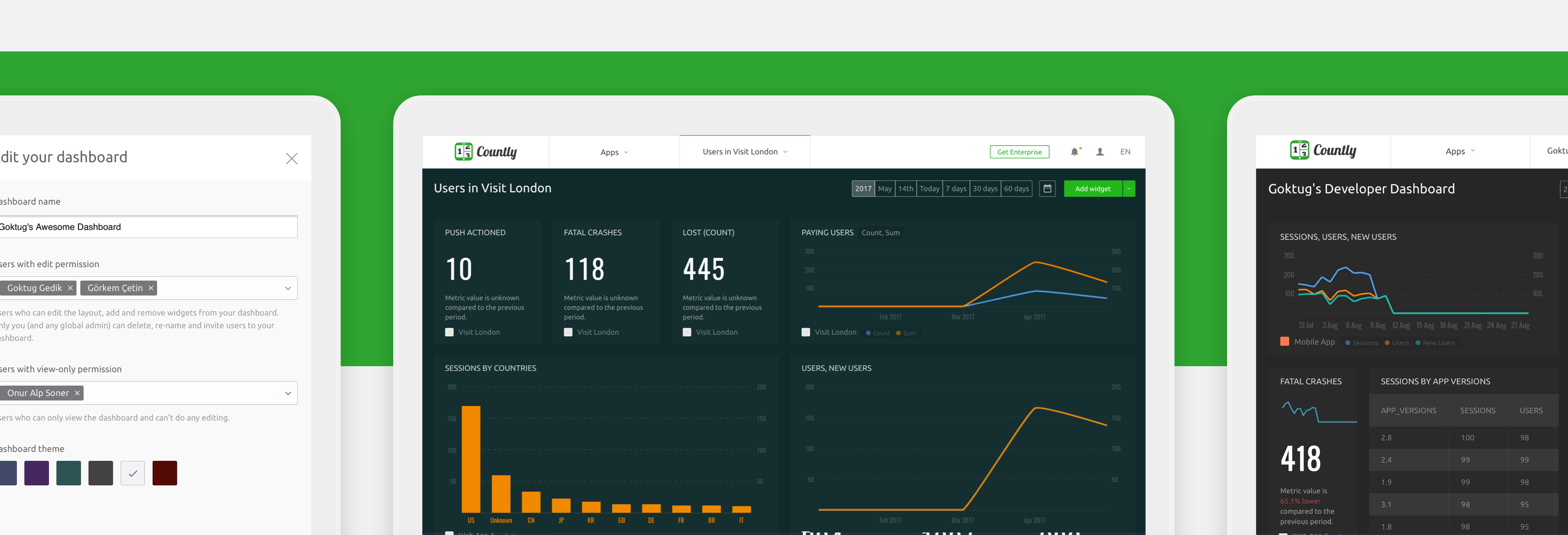 6 questions to ask yourself before creating a dashboard