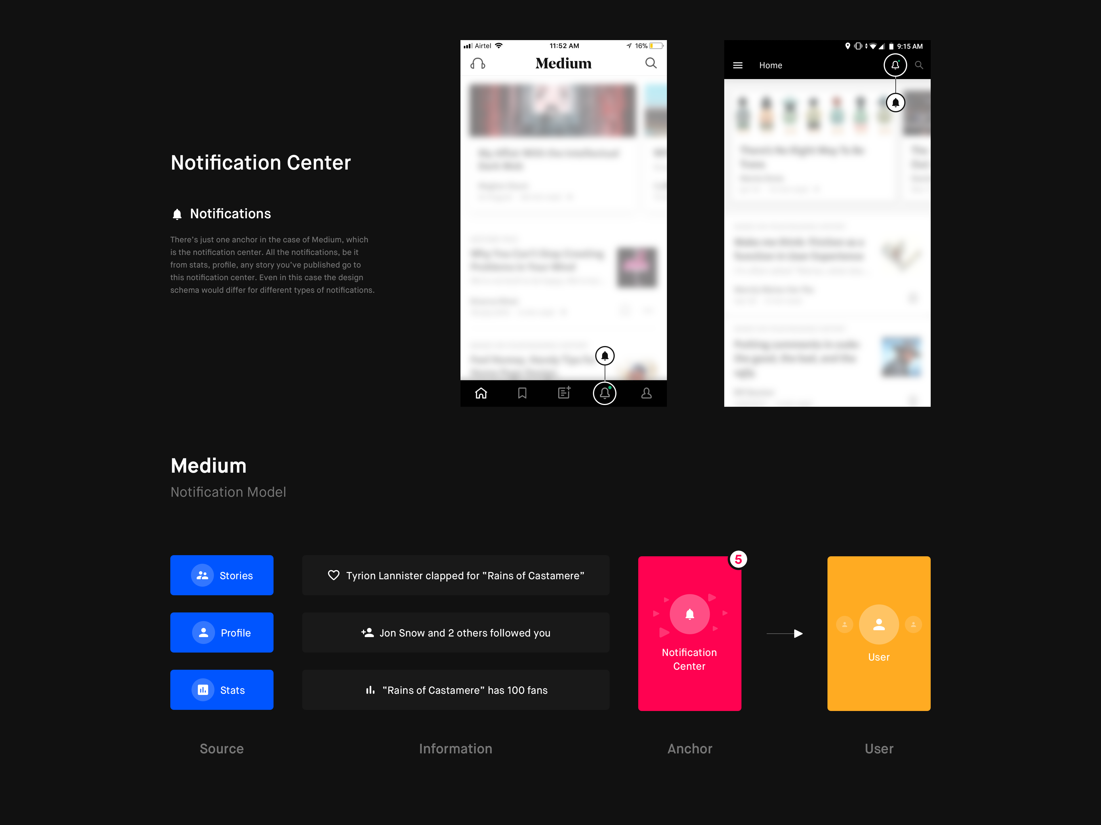 Designing notifications for apps - Muzli - Design Inspiration