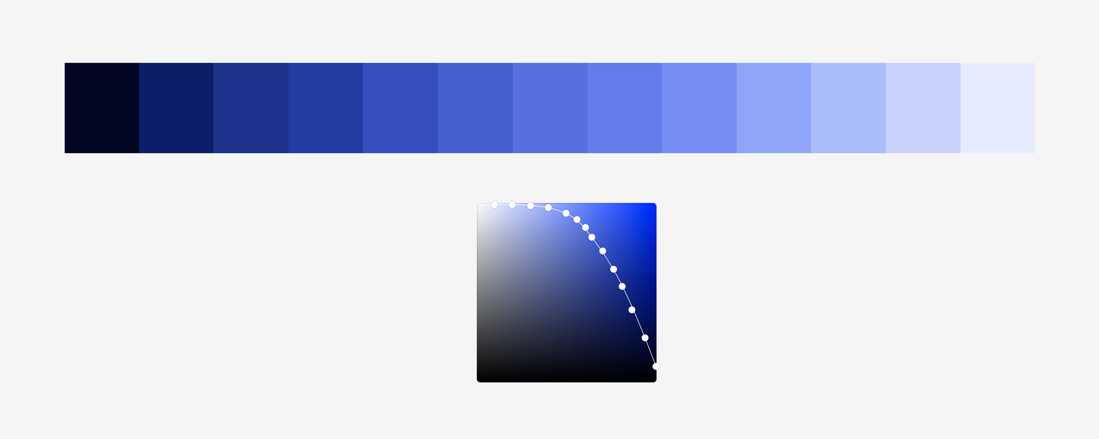13 blue squares from dark to light values. Below is an HSV color area diagram with each color plotted by a white dot.