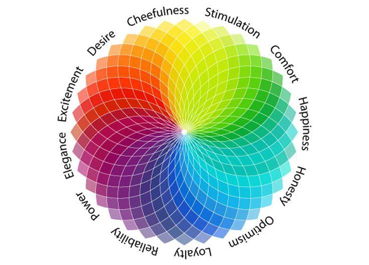 Basic color meanings can be easy to learn and remember, though more subtle meanings can also be put to good use in digital design