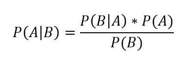 Bayes' Rule Applied - Towards Data Science