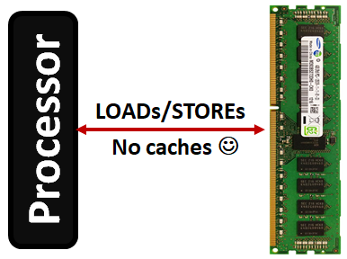 A memory hierarchy with no caches:)