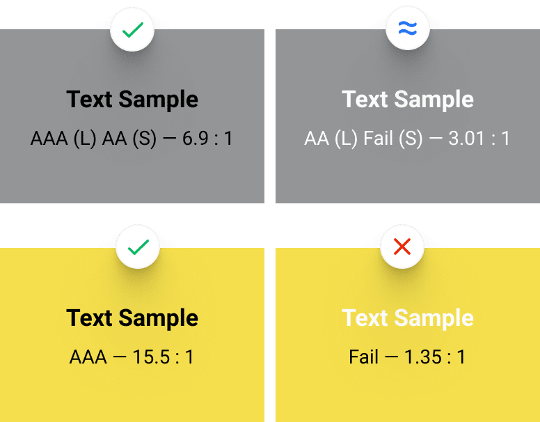 Analyze of color contrast: gray and yellow allows to write in black, but not in white since the contrast isn't sufficient.