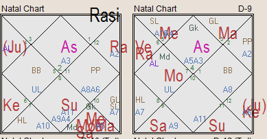 Mystery of 8th House in vedic Astrology Part 2 : Understanding