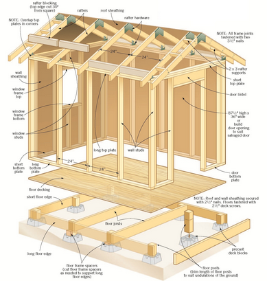 Shed Material List—SHed Plans