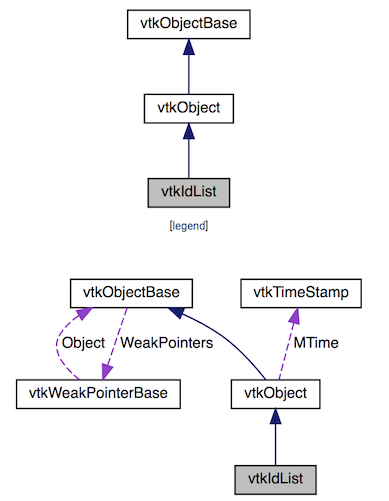 Visualize GCP Architecture using Forseti 2 0 and D3 js!
