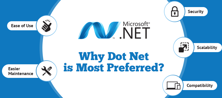 Have you heard?  NET framework 4 8 arrived, is your best