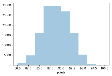 Introduction to Data Visualization in Python - Towards Data Science