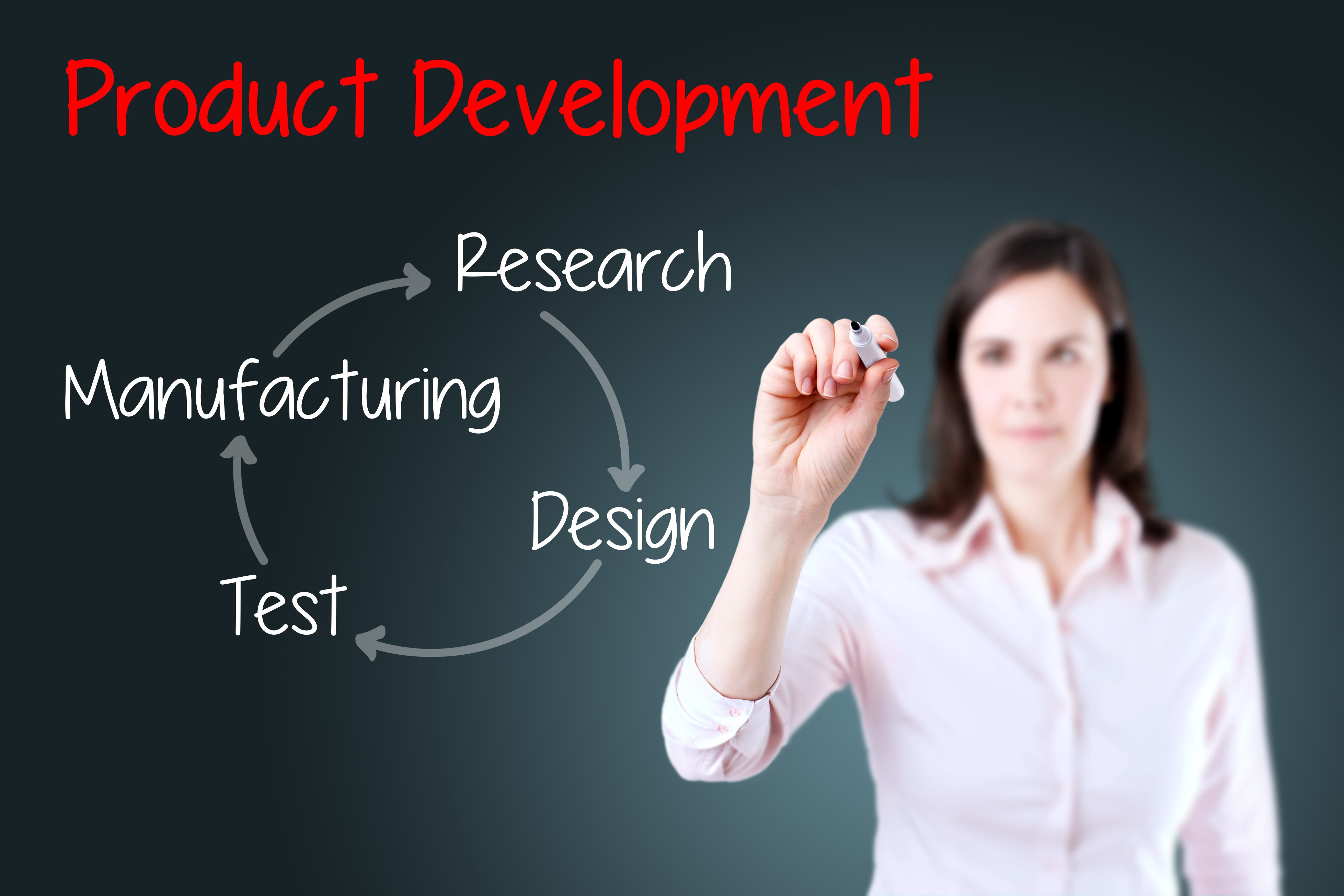 5 Stages of Product Development You Need to Know   by Peterman Design Firm    Medium