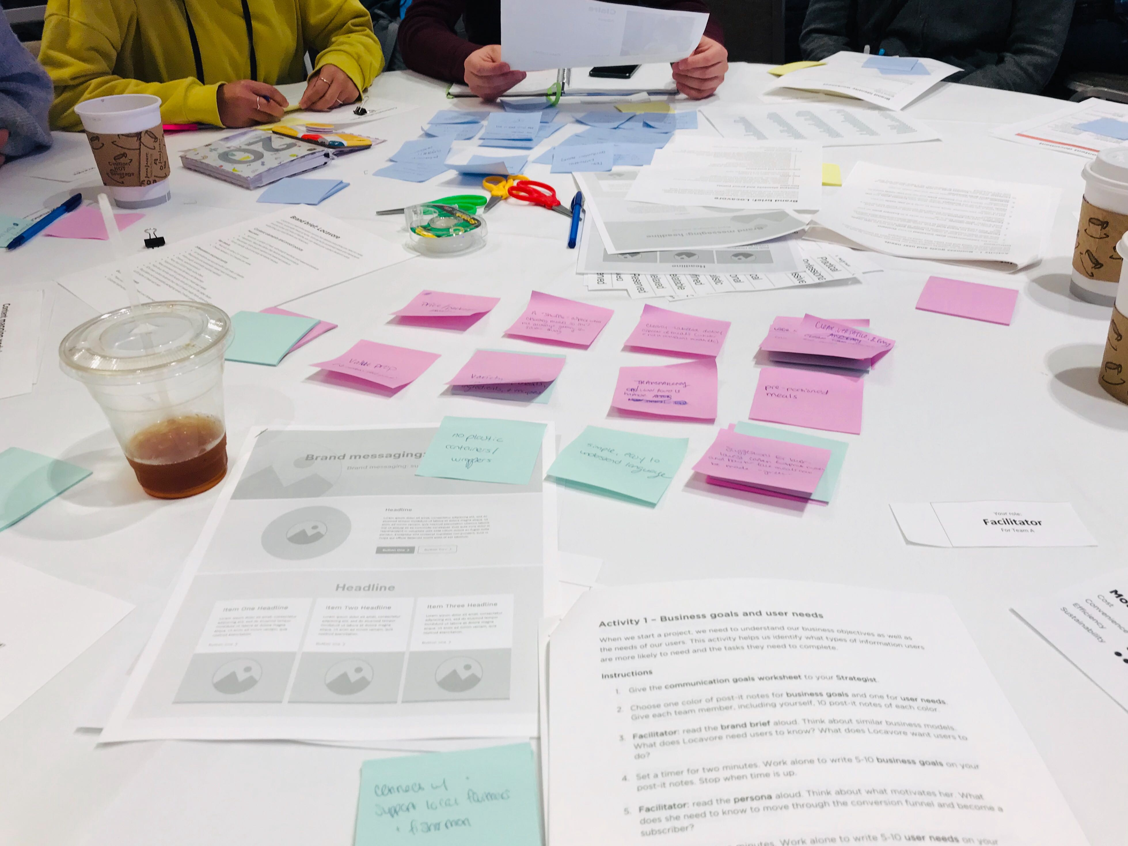 A workshop table covered in pieces of paper, post-it notes, markers, scissors, and coffee cups