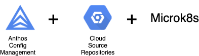 Anthos Config Management + Cloud Source Repositories + MicroK8s