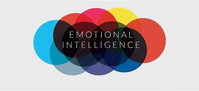 Role of Emotional Intelligence in Worklife Success