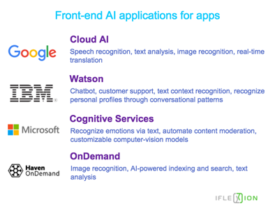 Are You Ready to Harness the Power of Big Data in Your App?