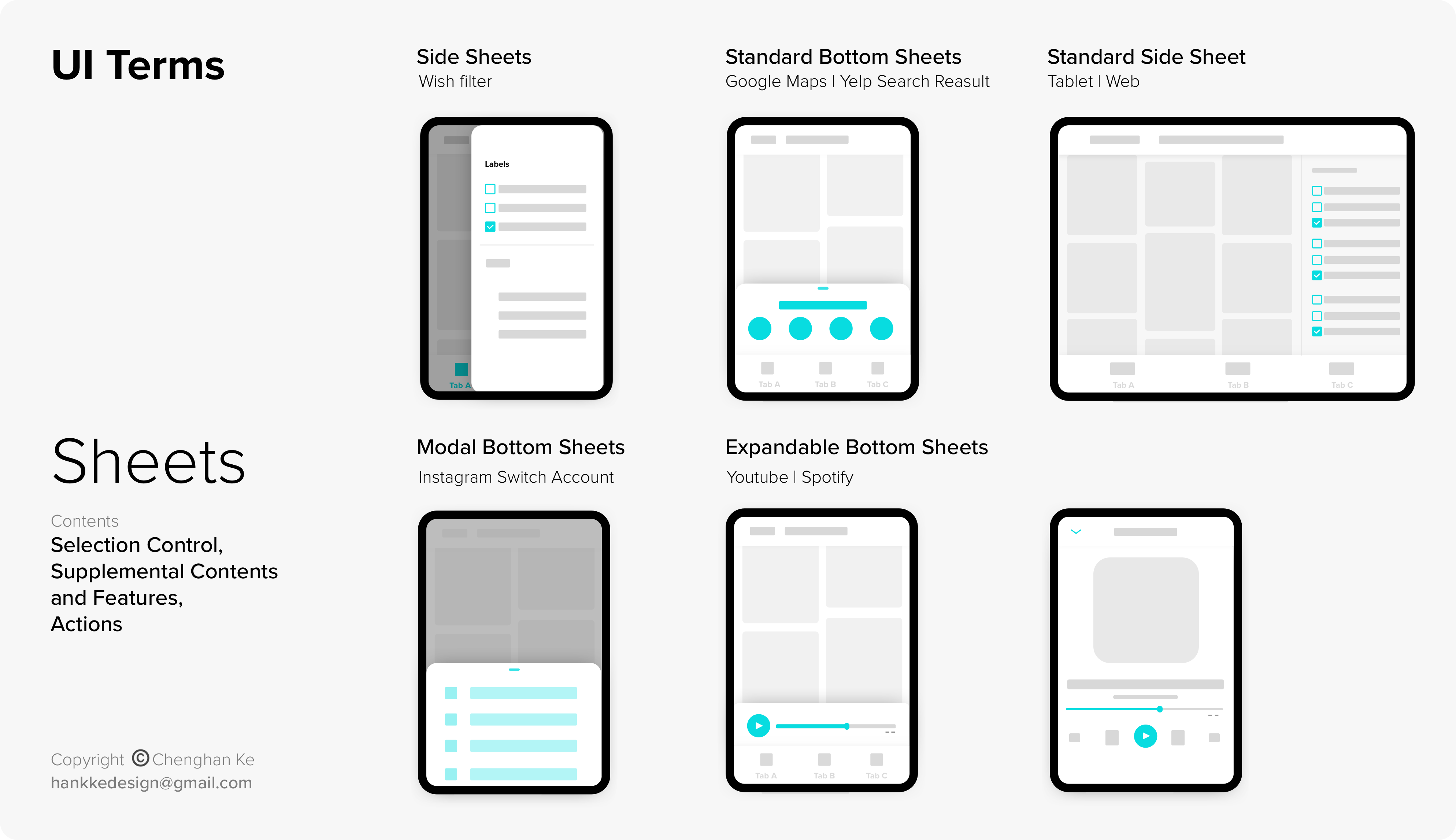 Cheat Sheets Ui Terms Sync Your Language With The Product By Chenghan Hank Ke Ux Collective