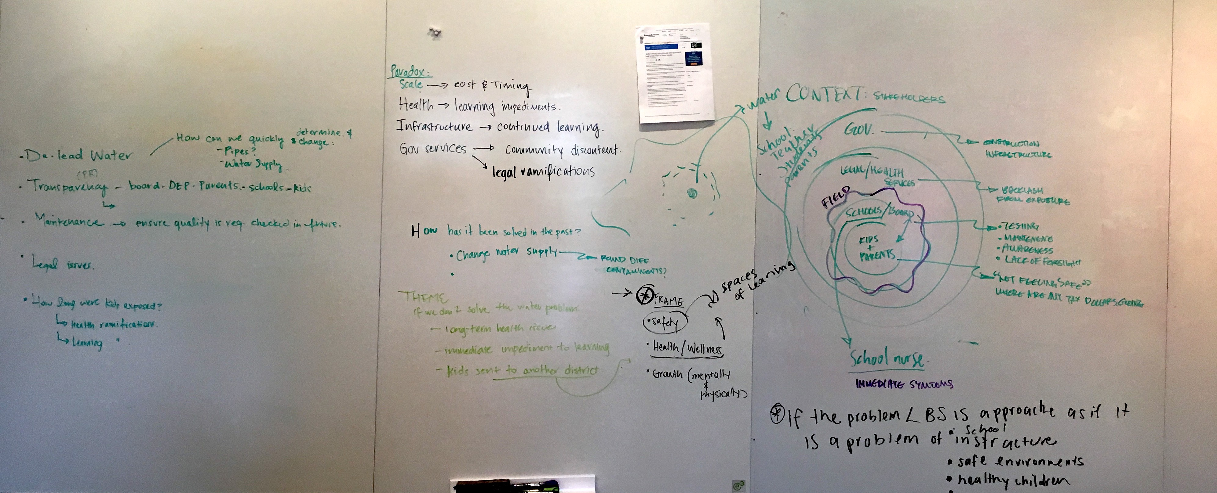 Intro To Design For Social Innovation By Lea Cody Medium