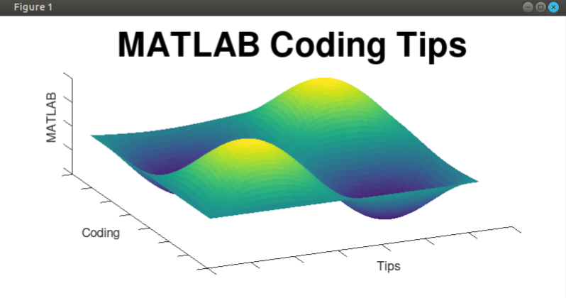 Figure Properties in MATLAB