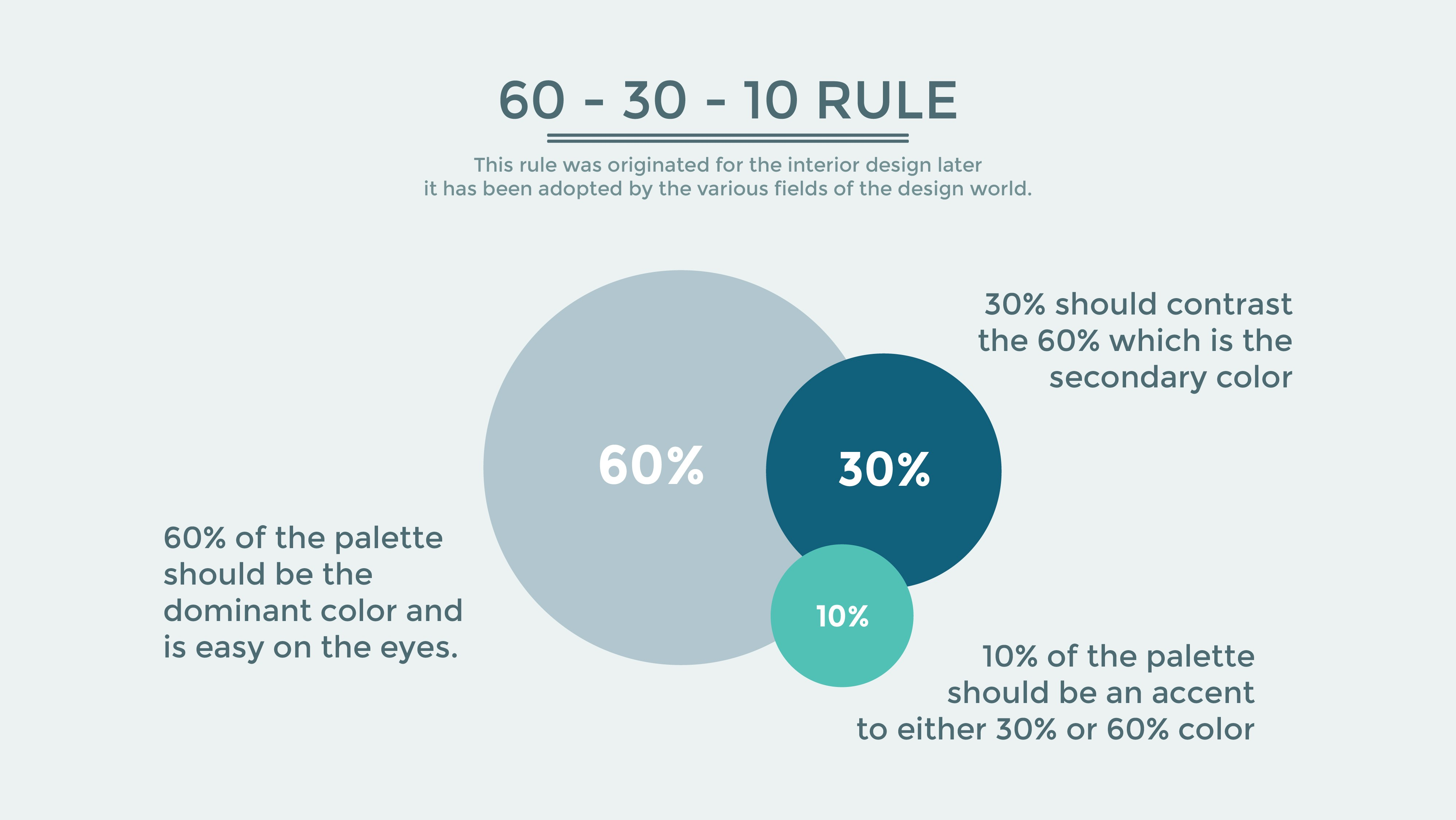 A Guide To Choosing Colors For Your Brand By Sachpreet Kaur Medium