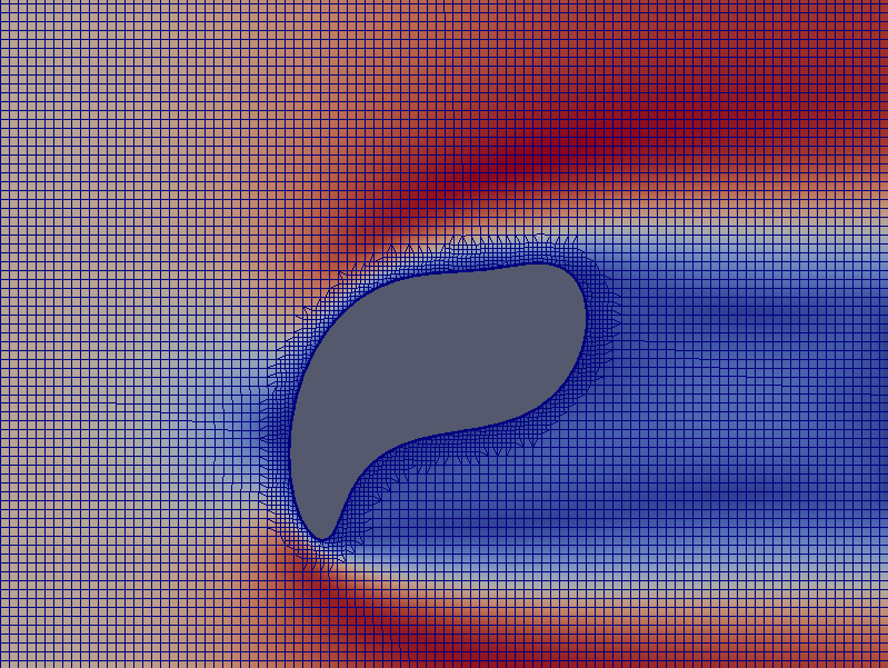 Neural Networks for Steady-State Fluid Flow Prediction: Part 2
