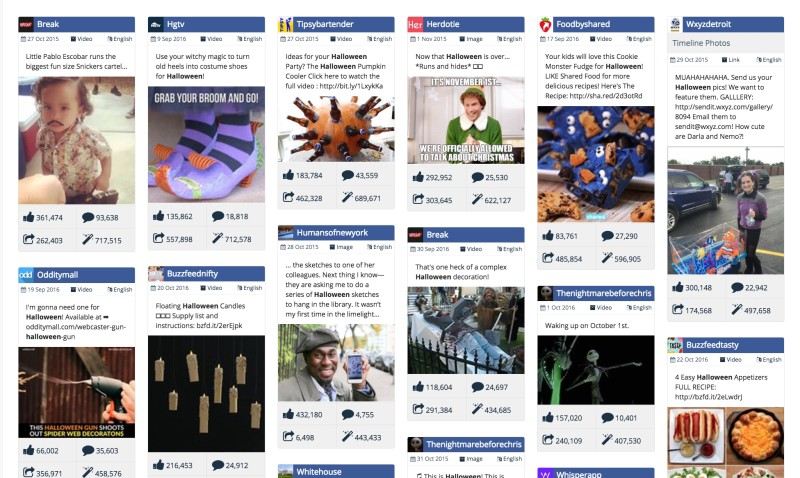 Most popular Facebook posts about Halloween