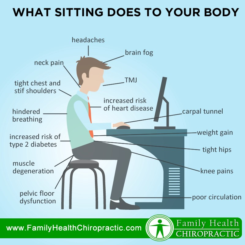 Neck and Shoulder Pain from Sitting at Computer