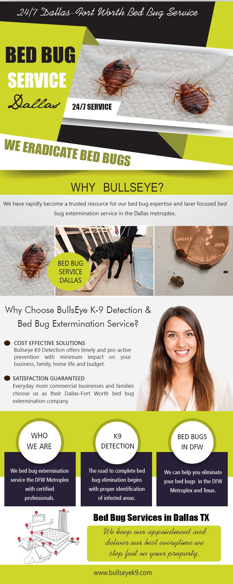 Bed Bug Heat Treatment Cost Find Low Rate Treatments With Bed Bug By Bedbug Inspection Medium