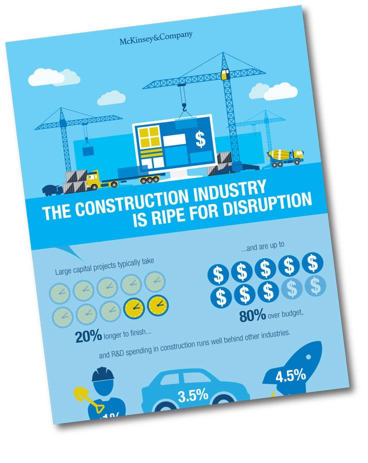 the construction industry is ripe for disruption Aproplan smartbuilding