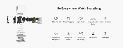 $200 Specs Smart Home Camera For Only $20 USD - TechInWire