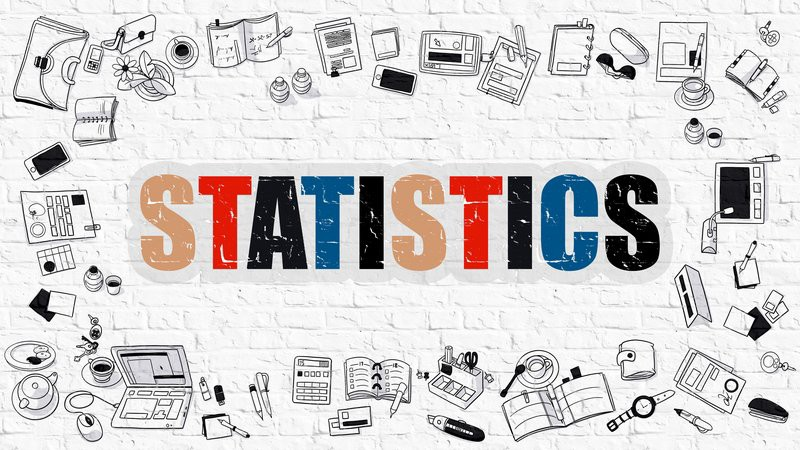 Statistical Tests for Data Analysis Part-I