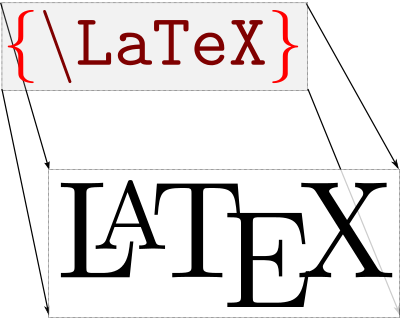 Latex to RCE, Private Bug Bounty Program - InfoSec Write-ups - Medium