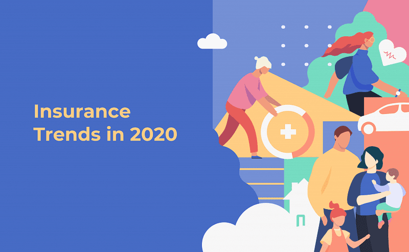 Insurance Trends in 2020 (Image Source: Coverager.com)