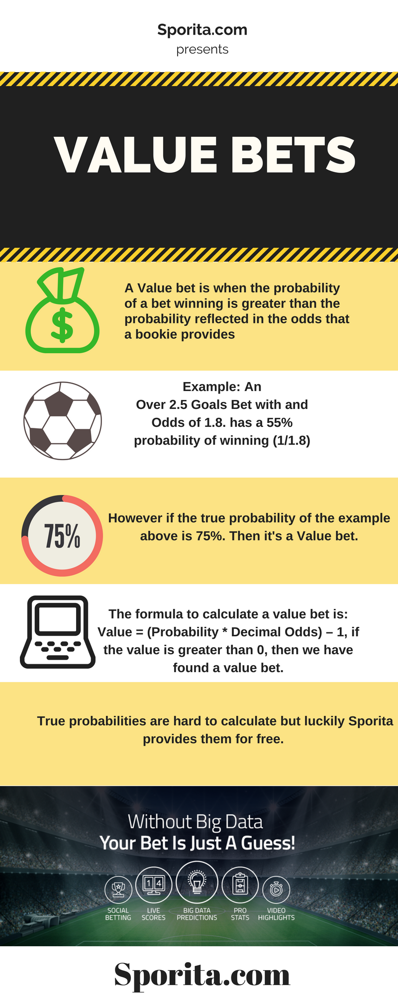 bet on value