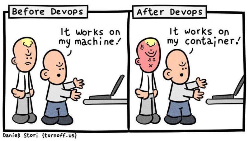 """How """"It works in my machine"""" turns """"It works in my container""""? 